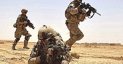 Militärausgaben Nach Land