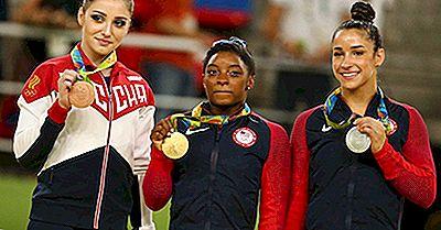 Tendências Do Aumento Da Participação Feminina Nos Jogos Olímpicos De Inverno